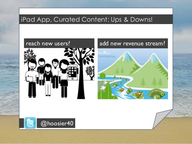 iPad App, Curated Content: Ups & Downs! reach new users?      add new revenue stream?      @hoosier40
