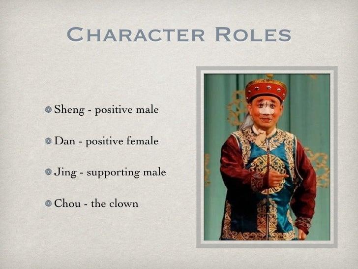 Character RolesSheng - positive maleDan - positive femaleJing - supporting maleChou - the clown