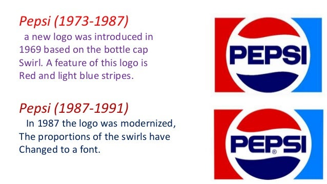 the-pepsi-logo-by-zubi-6-638.jpg