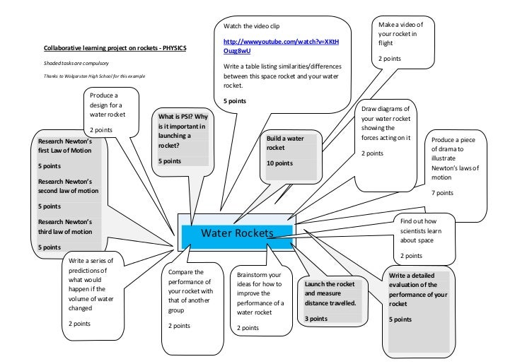 The perfect ofsted_lesson_-_article