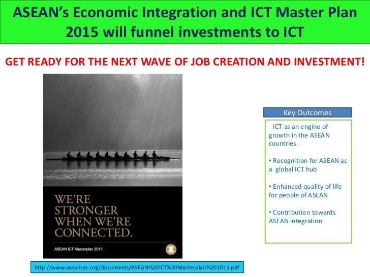 indian economic development pdf ic dhingra