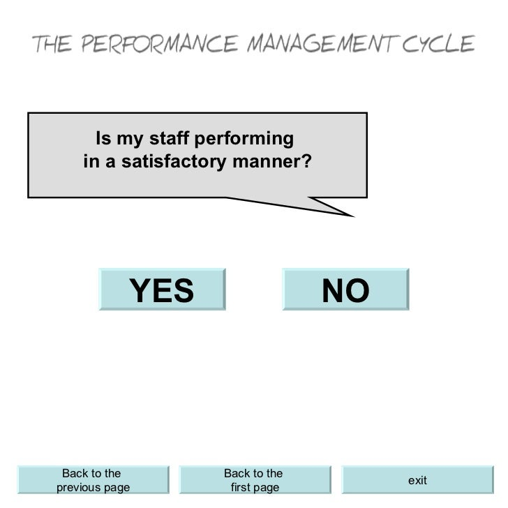 Is my staff performing in a satisfactory manner? YES NO Is my staff performing  in a satisfactory manner? Back to the  pre...