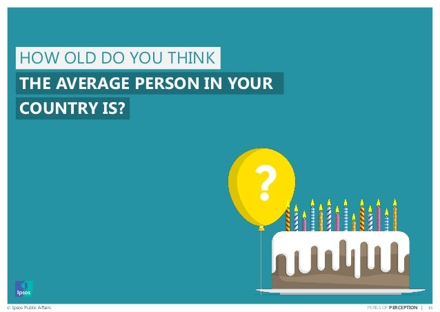 15© Ipsos Public Affairs PERILS OF PERCEPTION | HOW OLD DO YOU THINK THE AVERAGE PERSON IN YOUR COUNTRY IS?
