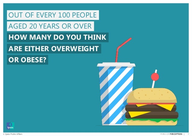 7© Ipsos Public Affairs PERILS OF PERCEPTION | OUT OF EVERY 100 PEOPLE AGED 20 YEARS OR OVER HOW MANY DO YOU THINK ARE EIT...