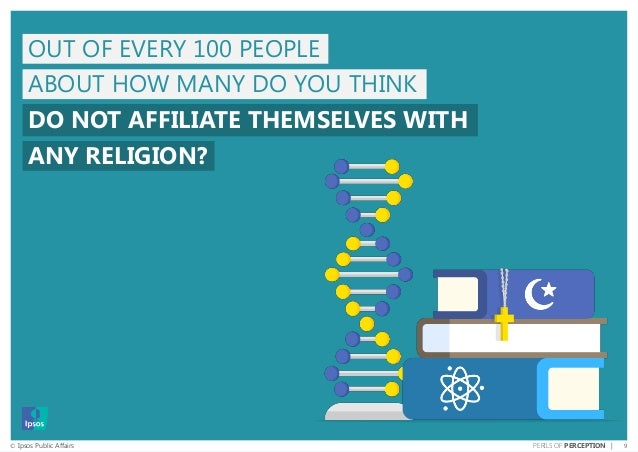 9© Ipsos Public Affairs PERILS OF PERCEPTION | OUT OF EVERY 100 PEOPLE ABOUT HOW MANY DO YOU THINK DO NOT AFFILIATE THEMSE...