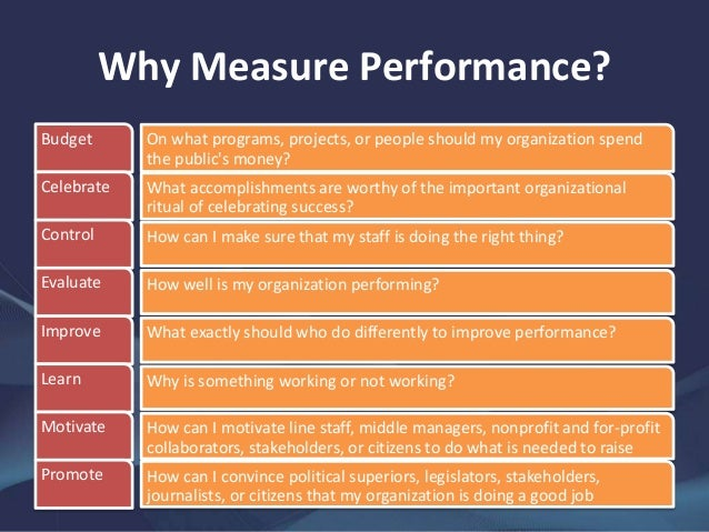 "moving from performance measurement to performance Randy states that a new cycle is developing from ""measurement and comparison of metrics"" to ""analytic moving from performance measurement to performance management 