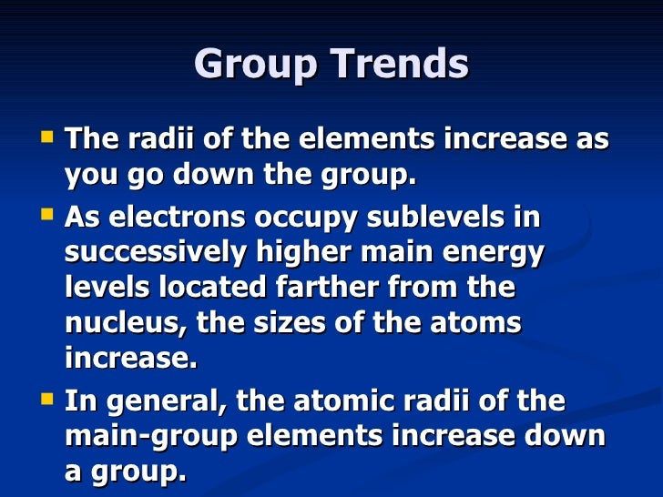 The periodic law 37 group trends urtaz Image collections