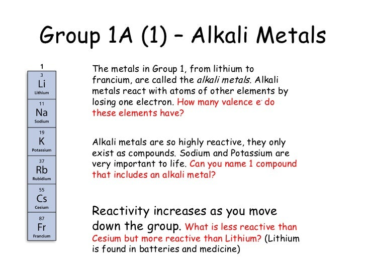 Periodic table group urtaz