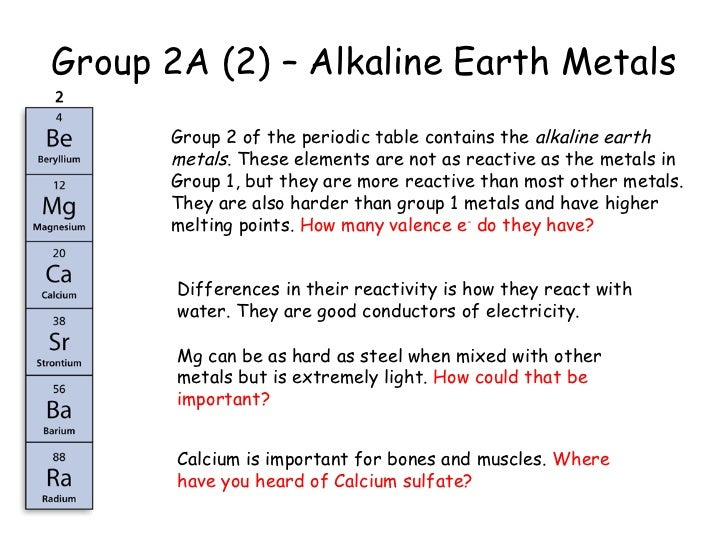 The periodic table 18 group 2a 2 alkaline earth metals group 2 of the periodic table urtaz
