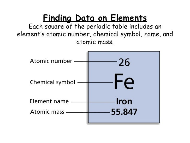 the modern periodic table elements are arranged by increasing atomic number 7