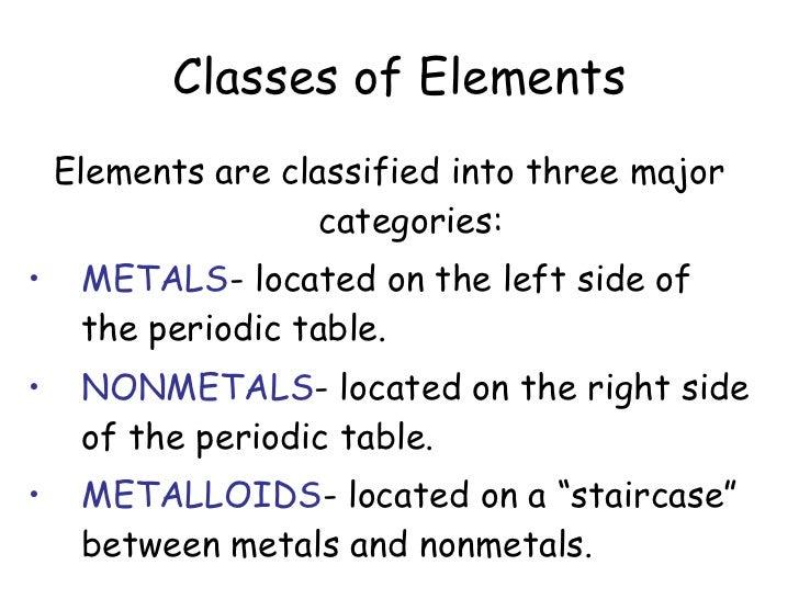 The periodic table urtaz Images