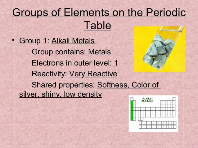 The periodic table 10 groups of elements on the periodic table urtaz Choice Image