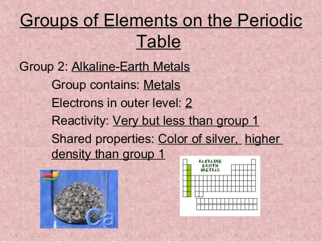 The periodic table groups of elements on the periodic table group 2 urtaz Gallery