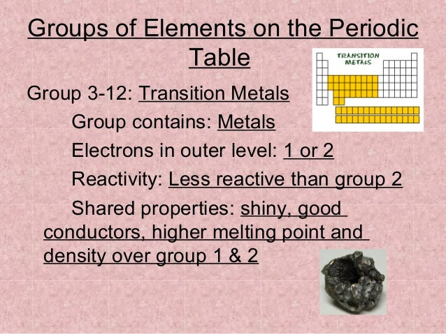 The periodic table 1 12 groups of elements on the periodic table urtaz Choice Image
