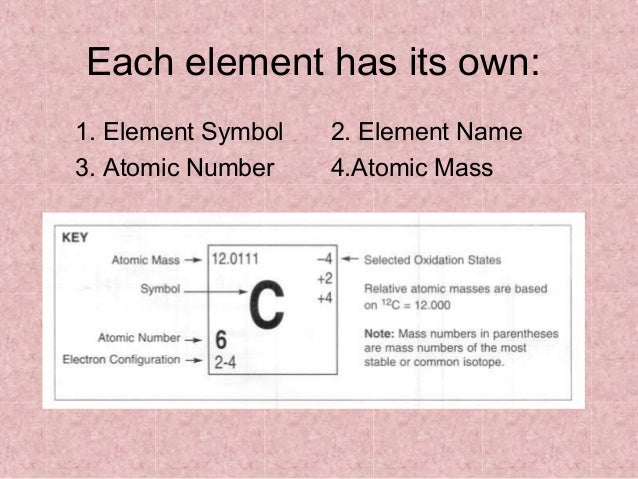 periodic table atomic mass in parentheses image collections periodic table atomic mass in parentheses image collections - Periodic Table Atomic Mass In Parentheses