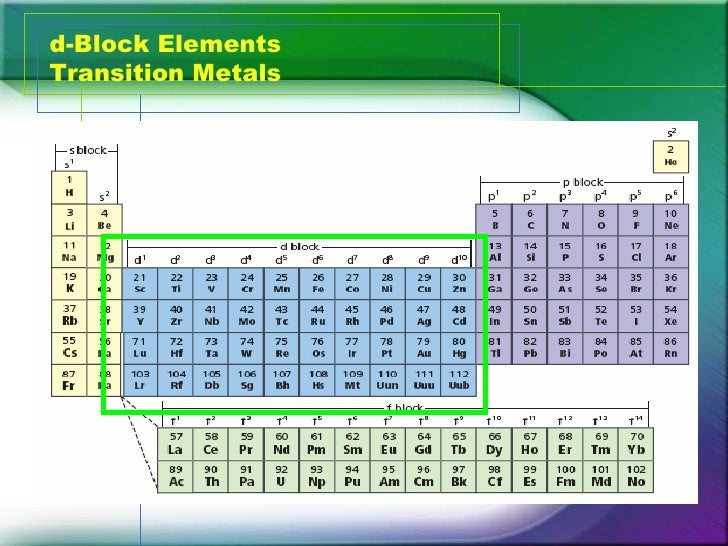 The periodic table classification d block elementstransition metals urtaz Images