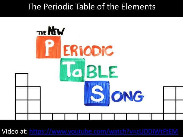 The periodic table of the elements 37 638gcb1440229392 37 the periodic table of the elements video urtaz Image collections