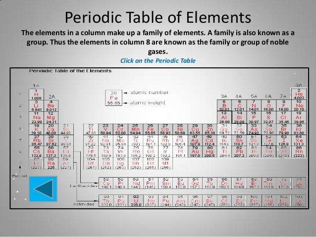 The periodic table presentation for 4050 autosaved click on the periodic table 6 urtaz Images