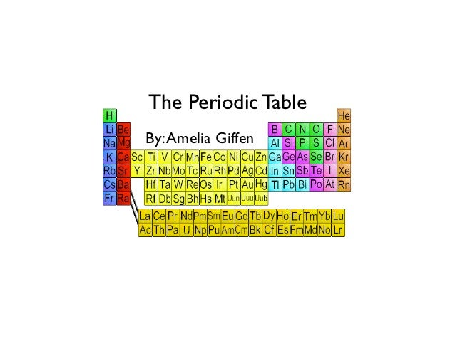 The periodic table project the periodic table project the periodic tableby amelia giffen urtaz Gallery