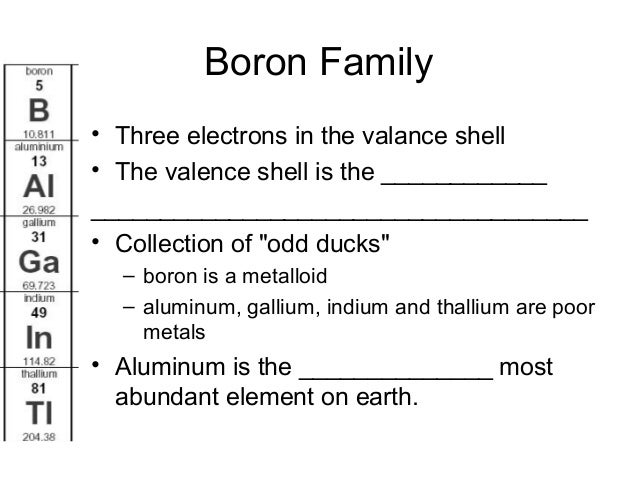 The periodic table student fill in 12 boron family three electrons in the valance urtaz Choice Image