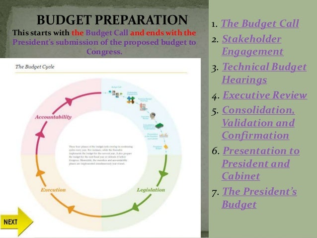budget accountability of deped