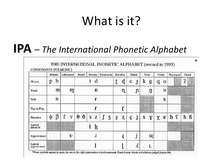 International Phonetic Alphabet Chart Deciding How And When To