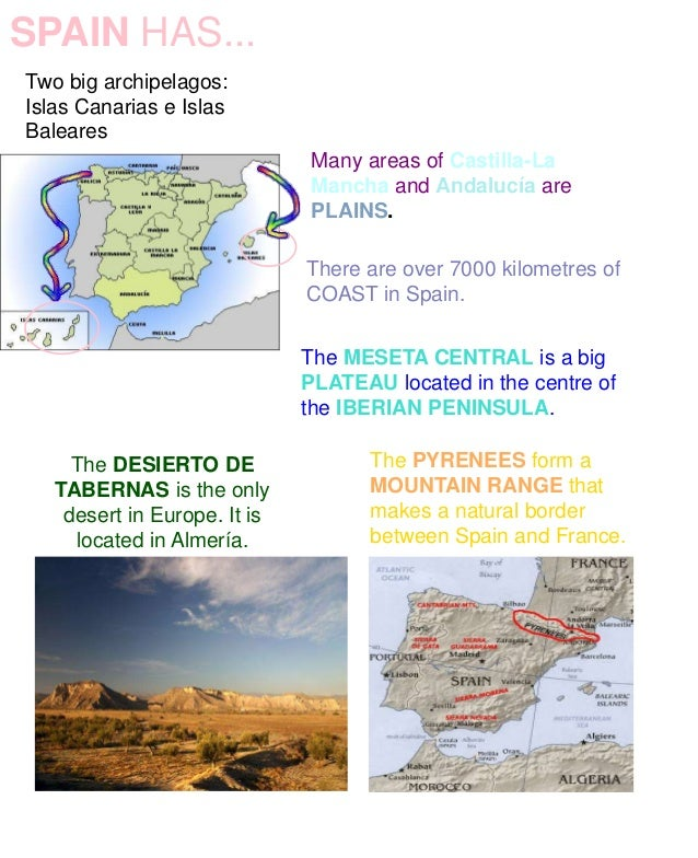 what are some major physical features of spain