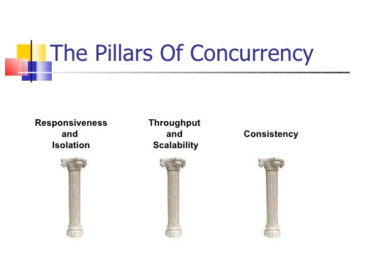 The Pillars Of Concurrency Responsiveness  and  Isolation Throughput  and  Scalability Consistency