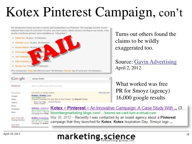 kotex case study pinterest