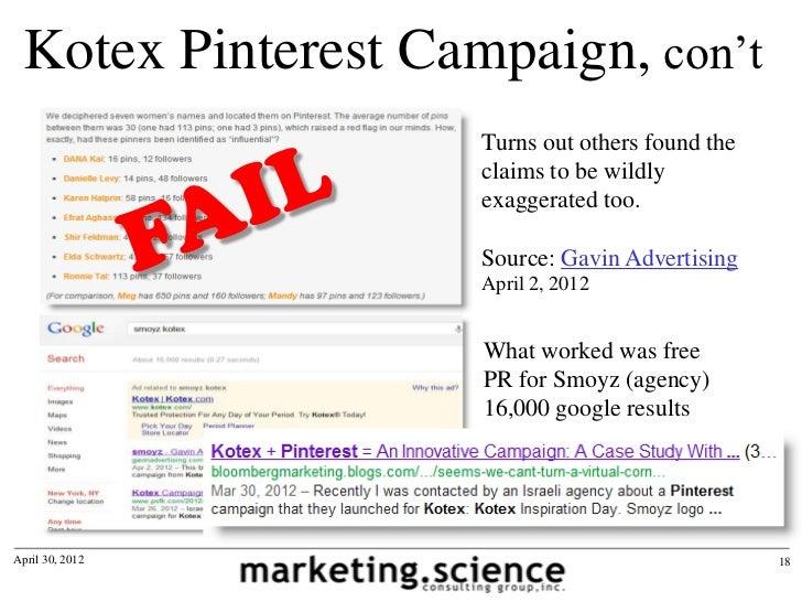 kotex case study pinterest