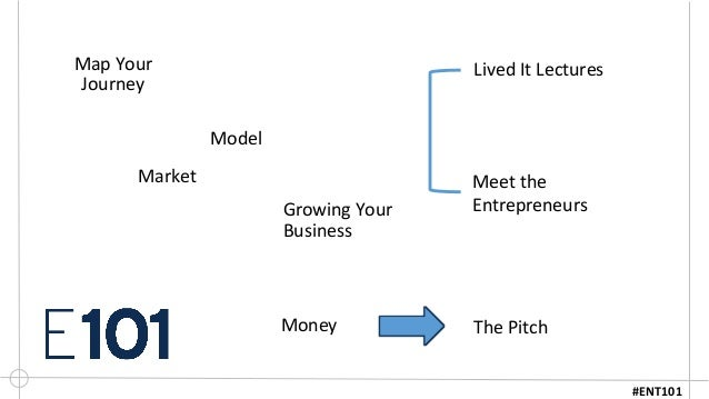 Map  Your   Journey   Model   Market   Growing  Your   Business   Money   The  Pitch   Lived  It ...