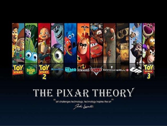 The Pixar Theory is th...