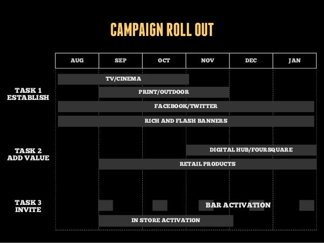 campaign roll out aug sep
