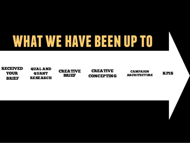 what we have been up to RECEIVED YOUR BRIEF  QUAL AND QUANT RESEARCH  CREATIVE BRIEF  CREATIVE CONCEPTING  CAMPAIGN ARCHIT...
