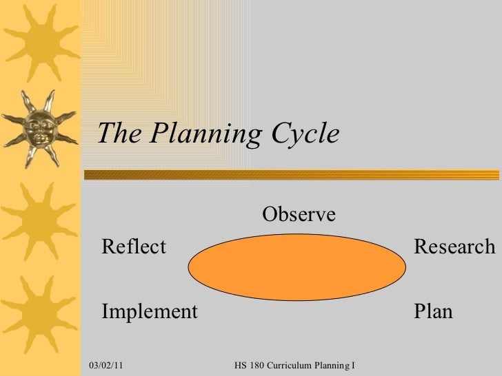 The Planning Cycle Observe Reflect   Research Implement   Plan