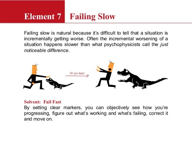 Failing slow is natural because it's difficult to tell that a situation isincrementally getting worse. Often the increment...
