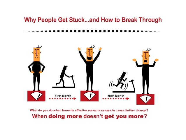 The Plateau Effect: Why People Get Stuck...and How to Break Through Slide 2