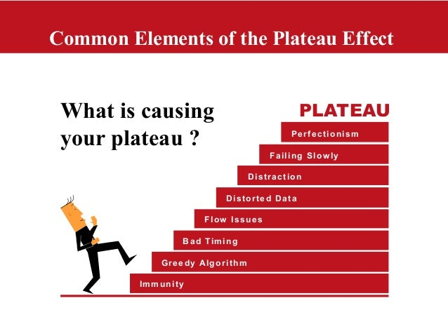 Common Elements of the Plateau EffectWhat is causingyour plateau ?ImmunityBad TimingDistorted DataFailing SlowlyGreedy Alg...