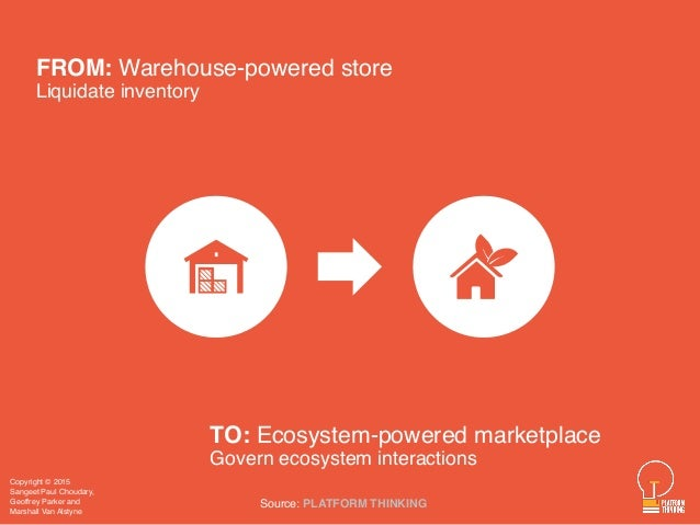 FROM: Warehouse-powered store Liquidate inventory TO: Ecosystem-powered marketplace Govern ecosystem interactions Source: ...