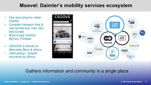 11© 2017 Parker & Van AlstyneTwitter: @InfoEcon :: mva@bu.edu :: PlatformEconomics.com Moovel: Daimler's mobility services...