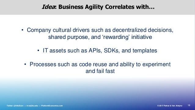 18© 2017 Parker & Van AlstyneTwitter: @InfoEcon :: mva@bu.edu :: PlatformEconomics.com Idea: Business Agility Correlates w...