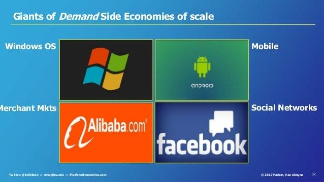 32© 2017 Parker, Van AlstyneTwitter: @InfoEcon :: mva@bu.edu :: PlatformEconomics.com Giants of Demand Side Economies of s...