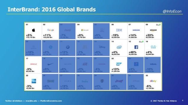 4© 2017 Parker & Van AlstyneTwitter: @InfoEcon :: mva@bu.edu :: PlatformEconomics.com InterBrand: 2016 Global Brands @Info...