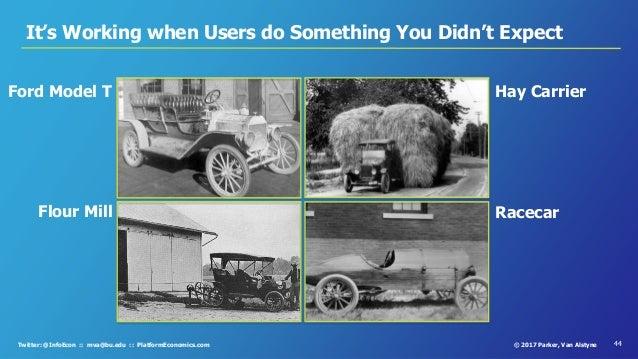 44© 2017 Parker, Van AlstyneTwitter: @InfoEcon :: mva@bu.edu :: PlatformEconomics.com It's Working when Users do Something...