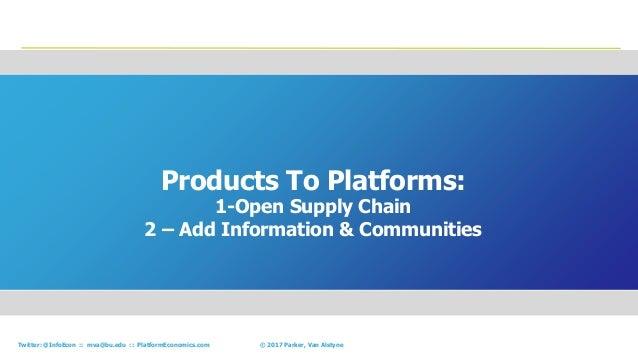 51© 2017 Parker, Van AlstyneTwitter: @InfoEcon :: mva@bu.edu :: PlatformEconomics.com Products To Platforms: 1-Open Supply...