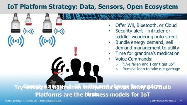 59© 2017 Parker & Van AlstyneTwitter: @InfoEcon :: mva@bu.edu :: PlatformEconomics.com IoT Platform Strategy: Data, Sensor...
