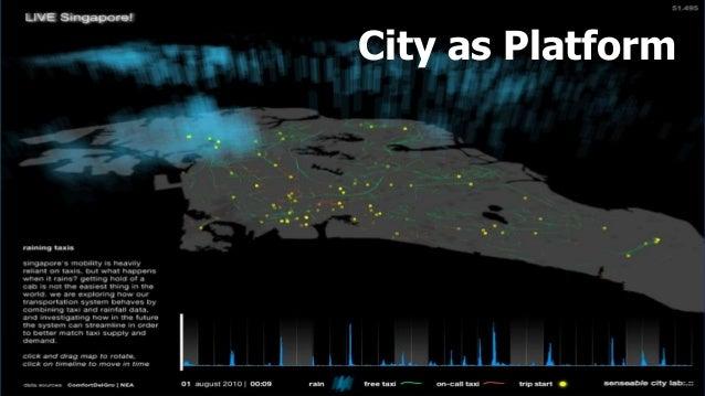 66© 2017 Parker, Van AlstyneTwitter: @InfoEcon :: mva@bu.edu :: PlatformEconomics.com City as Platform