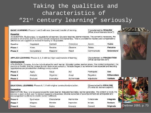 """Taking the qualities and characteristics of """"21st century learning"""" seriously (Dettmer 2005, p. 73"""