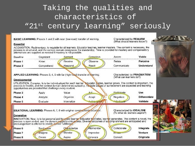 """Taking the qualities and characteristics of """"21st century learning"""" seriously"""