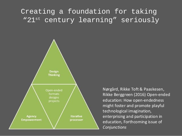 "Creating a foundation for taking ""21st century learning"" seriously Nørgård, Rikke Toft & Paaskesen, Rikke Berggreen (2016)..."